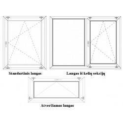 Papildomas lango užraktas